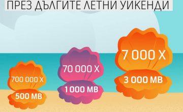 Спечелете 777 000 награди от Telenor