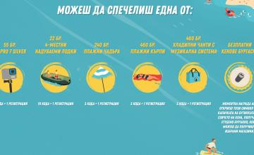 Спечелете лодки, GoPro камери, хладилни чанти, плажни чадъри и кърпи и бира от Бургаско