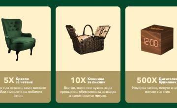 Спечелете пет кресла за четене, десет кошници за пикник и 500 дървени дигитални будилника от Staropramen