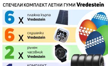 Спечелете комплект 4 броя летни гуми Vredestein